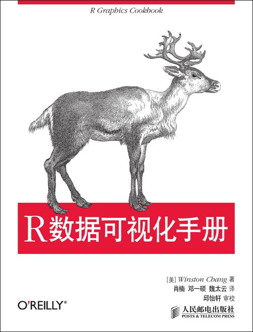R_graphics_cookbook