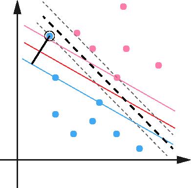Optimal-Hyper-Plane-2
