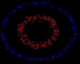 two_circles