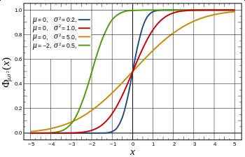 generate-normal-2