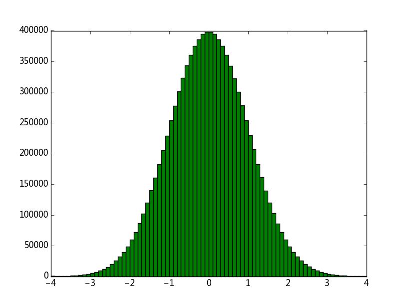 generate-normal-3
