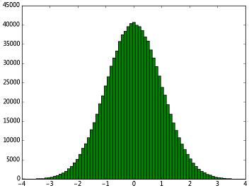generate-normal-4