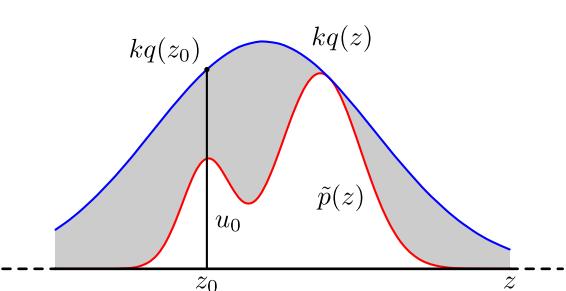 generate-normal-5