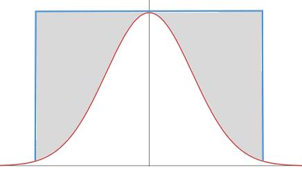generate-normal-6