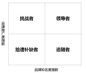图2行业层面-截面-示意图