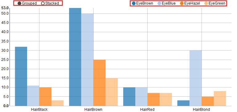 如何使用R语言进行交互数据可视化