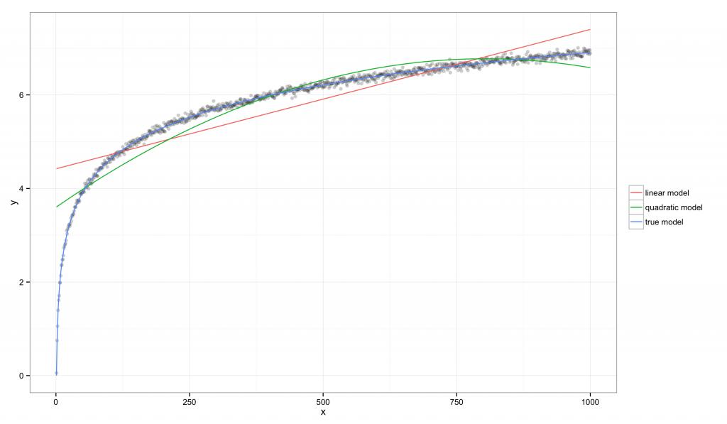 model_comparison_2